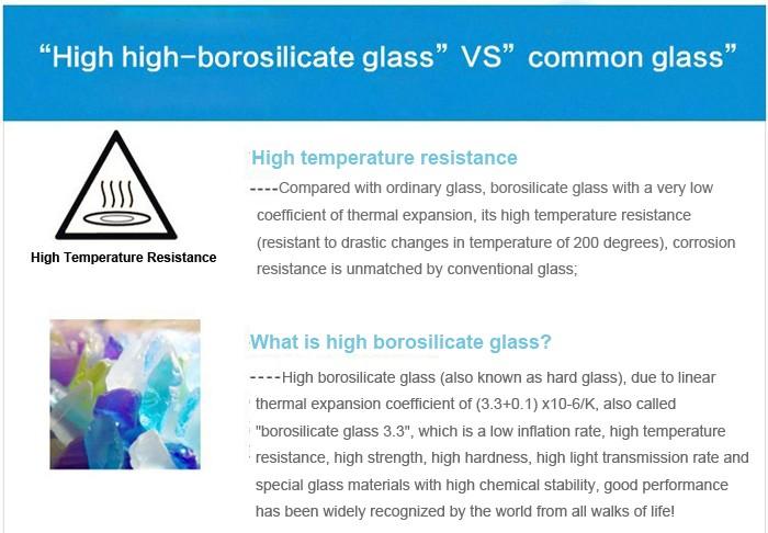 borosilicate glass's advantages.jpg