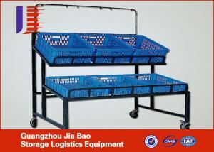 ... Quality Cold Rolled Steel Fruit And Vegetable Rack , Shop Light Duty  Adjustable Metal Shelving For ...