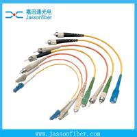 FTTH ,FTTX  paasive optical1xN,2xN plc splitter optical fiber plc splitters