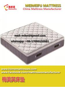 China China Bedding Set, Bedding Set, Bedding Set manufacturers, Bedding Set suppliers | Meimeifu Mattress| homemattresses.com on sale