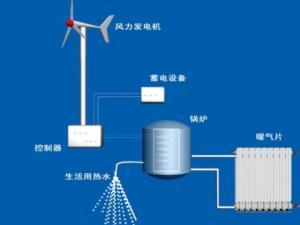 China Aab Wind Power Boiler/solar Power Boiler on sale