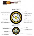 Outdoor All Dielectric Self-supporting Aerial Cable ADSS Fiber Cable