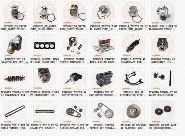 Toyota Forklift Engine Parts 2j 4y 5k For Sale Auto: Toyota Starter Parts At Diziabc.com