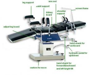Manual Operation Theatre Bed Hydraulic Surgery Operating Room Tables
