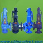900 series din Pressure Safety Valve,spring loaded relief valve