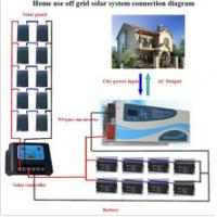solar power system solar panel installation solar pv solar power plant