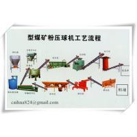 China briquette machine price