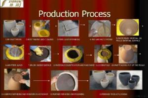 China 2012 Hot Sell Light Weight European Stylish Fiber Clay Planter on sale