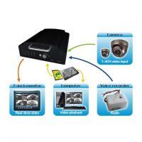 2.5-inch SATA 4CH GPS Hard Drive Mobile DVR