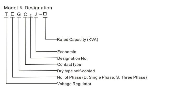TDGC2 meter display variac 0~250v Single phase 2kva ac adjustable power voltage regulator/Variac/Variable transformer
