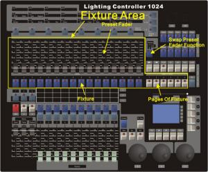China LTP SlopeDimming Control DMX LED Controller 100 Program to Record with Flight Case on sale