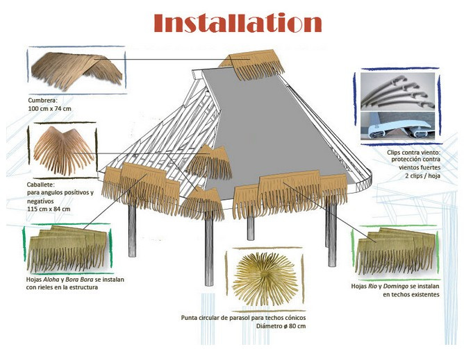 Pvc Thatched Roof Tiles For Sale Pe Pvc Synthetic Thatch