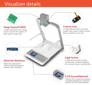 China New Invention 2014 Box-Shaped Portable Digital Classroom Visualizer on sale