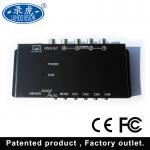 Auto Matic Picture HDMI Video Splitter For Monitors Or Projectors Retail