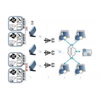 RTU Module / Industrial RTU Elevator Remote Monitoring Control and Management System