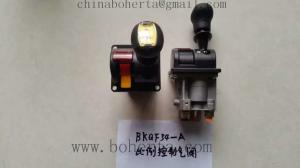 China Proportional control valves on sale
