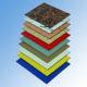 China CompositePanel CompositePanel on sale