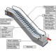 China elevators escalators and moving walkways on sale