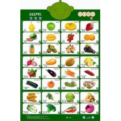 fruits and vegetable chart
