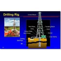 custom oil rig oakley  drilling rig, dth