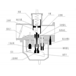 Model 830 Rv 005 Diaphragm Relief Valves 444061 as well Images Tube Adapters in addition Tools additionally Evacuated Tube Collectors likewise Manometer Or Pressure Gauge Icon Outline Vector 26359812. on vacuum pipe suppliers