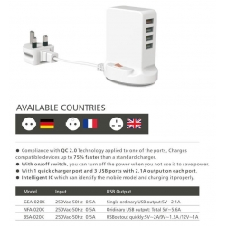 China 4 PORTS USB DESKTOP CHARGING STATION WITH QUICK CHARGE (GEA-020K/NFA-020K/BSA-020K) on sale