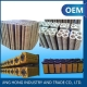 China OEM High Quality Parts Coated Sand Casting Product on sale