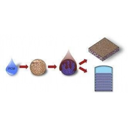 China Cooling Thermal Energy Storage Using Phase Change Materials / Paraffin Wax PCM on sale