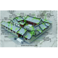 【Knowledge library】 Central courtyard basic pattern