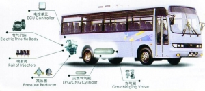 China Single-Fuel (LPG/CNG) Engine on sale