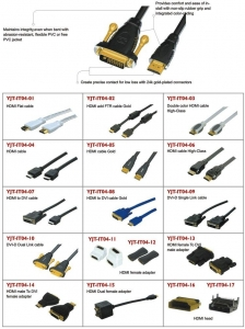 China INTERNET CABLE HDMI ADN DVI SERIES CABLE on sale