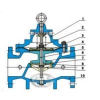 Ball Valves Hydraulic control valve Hydraulic CONTROL VALVE