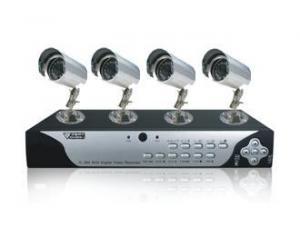 China H.264 DVR Kits on sale