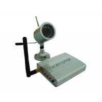 5.8G Wireless CCTV Series