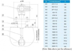 China Structure of Fixed Inserted Electromagnetic Flowmeter & Dimensions on sale