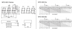China 2 . Three Digits Numeric Display - NFD-5631ABx on sale