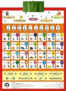 China Arabic alphabet chart on sale