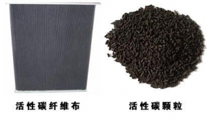 China Activated Carbon Fiber and Activated Carbon Grains on sale