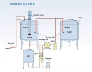 China heavy oil emulsification line on sale