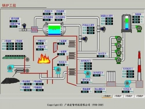 China Boiler water level control system on sale