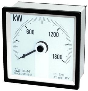 China Analog meter on sale