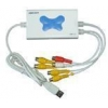 China 4CH USB DVR Card for sale