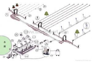 China Sprinkler Irrigation System Distribution Drawing on sale