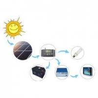 China Stand-Alone Pv System on sale
