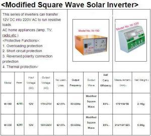 China Solar Inverter Solar Inverter on sale