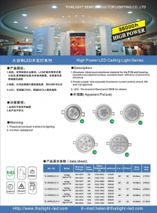 China Power LED Downlight 9*1W Downlight on sale