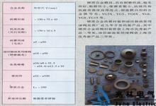 China tungsten injection molding parts on sale