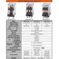 China Realy,Timer&Hours Meter Products>>Realy,Timer&Hours Meter>>JQX13F-5A on sale