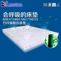 Memory Foam Composite Mattress