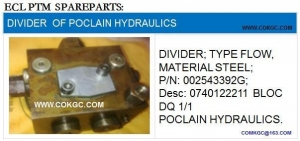 China DIVIDER OF POCLAIN HYDRAULICS on sale